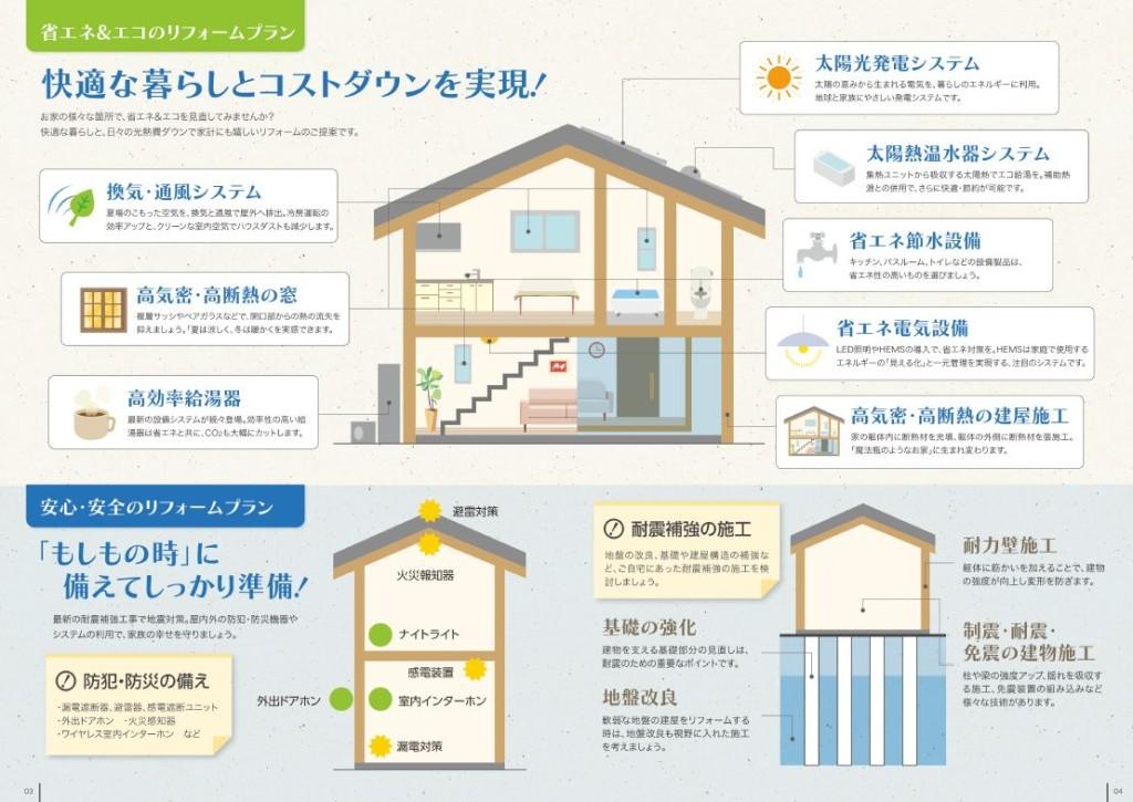 住宅リフォーム パンフレット 岐阜県海津市 オール電化エコキュートのサカイ住設